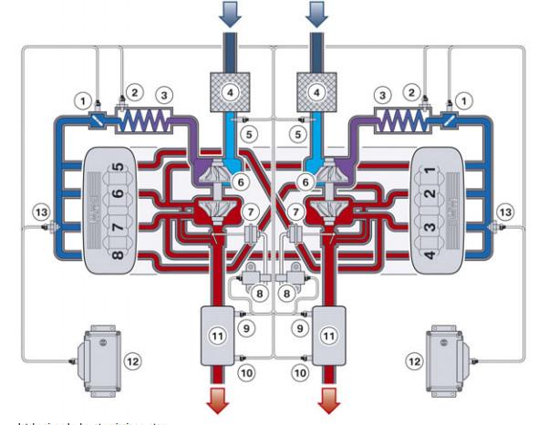 2003 Bmw M5 Engine Diagram