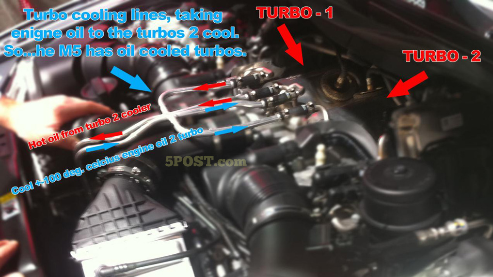 BMW F10 M5 S63Tu Engine Components Explained @ IAA by Junior