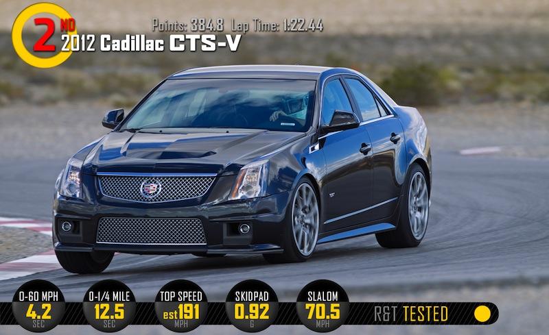 Name:  2012-cadillac-cts-v.jpg Views: 25114 Size:  130.9 KB