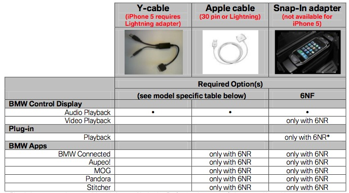 Name:  y-cable.jpg Views: 7191 Size:  92.3 KB